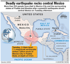 DISASTERS: Mexico earthquake infographic