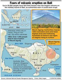INDONESIA: Bali volcano eruption threat infographic