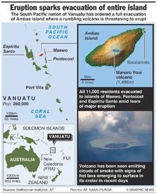 VANUATU: Erupting volcano sparks evacuation of entire island infographic