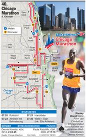 ATHLETIK: Chicago Marathon 2017 infographic