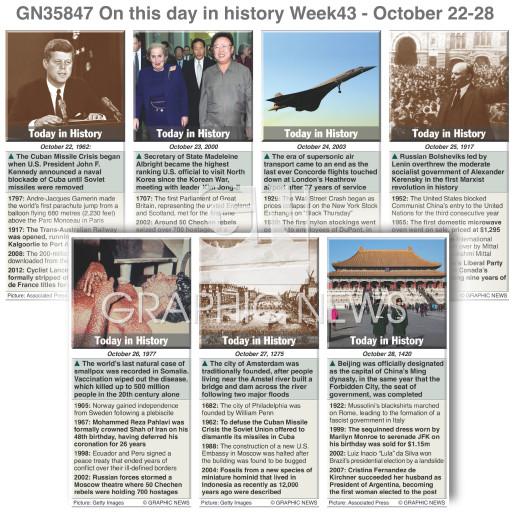 October 22-28, 2017 (week 43) infographic