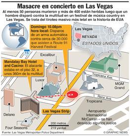 EUA: Tiroteo masivo letal en Las Vegas (1) infographic