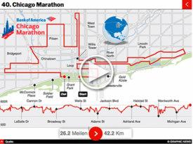 LEICHTATHLETIK: Chicago Marathon 2017 interactive infographic