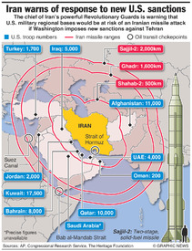IRAN: Missile threat to U.S. bases infographic