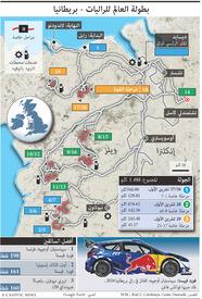 سباق سيارات: بطولة العالم للراليات - بريطانيا ٢٠١٧ infographic