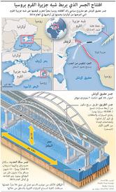 مواصلات: افتتاح الجسر الذي يربط شبه جزيرة القرم بروسيا infographic