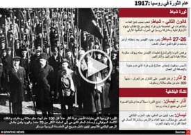 تاريخ: مرور ١٠٠ عام على الثورة البلشفية infographic