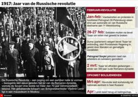 GESCHIEDENIS: RUSSISCHE OKTOBERREVOLUTIE 100ste verjaardag - interactive infographic