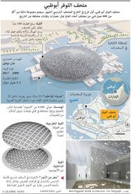 فن: متحف اللوفر أبوظبي infographic