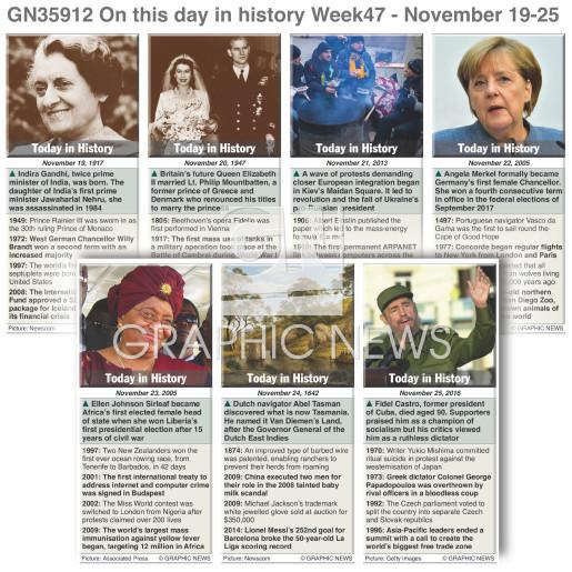 November 19-25, 2017 (week 47) infographic
