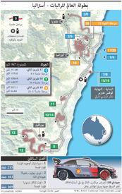 سباق سيارات: بطولة العالم للراليات - أستراليا infographic