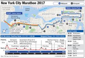 ATHLETIEK: New York Marathon 2017 infographic