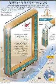 هندسة: إطار دبي يبرز المعالم القديمة والحديثة للإمارة infographic