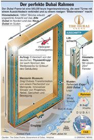 ARCHITEKTUR: Der Dubai Frame infographic