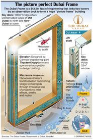 ARCHITECTURE: Dubai Frame building infographic