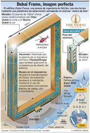 ARQUITECTURA: Edificio Dubai Frame infographic