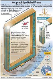 ARCHITECTUUR: Dubai Frame-gebouw infographic