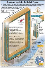 ARQUITECTURA: Edifício Dubai Frame infographic