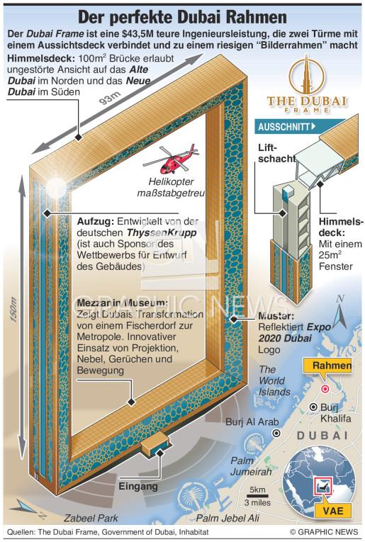Der Dubai Frame infographic