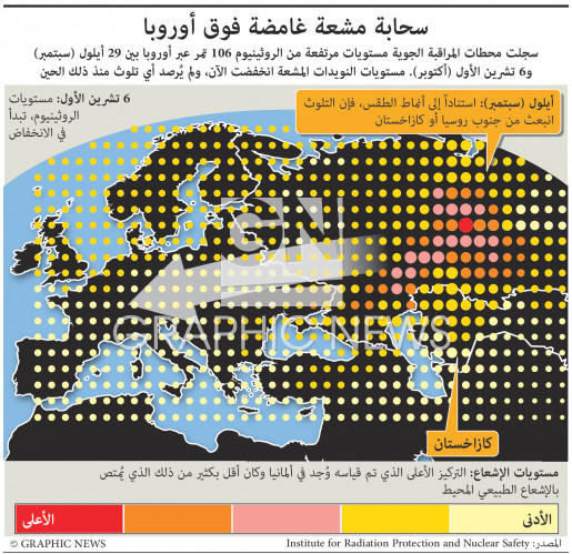 سحابة مشعة غامضة فوق أوروبا infographic