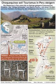 PERU: Choquequirao Seilbahn infographic