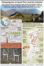 PERU: Choquequirao cable car infographic