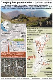 PERU: Teleférico para Choquequirao infographic