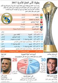 كرة قدم:بطولة كأس العالم للأندية ٢٠١٧ infographic