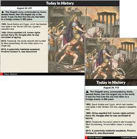 HISTORY: ON THIS DAY interactive (week 35-36) infographic