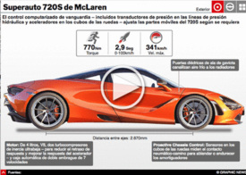 AUTOMÓVILES: El superauto 720S de McLaren infographic