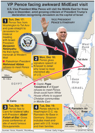 POLITICS: U.S. VP Pence to visit Middle East infographic