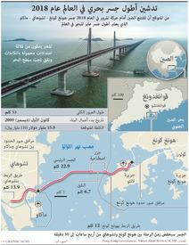 مواصلات: تدشين أطول جسر بحري في العالم عام ٢٠١٨ infographic