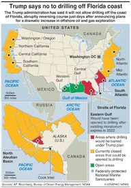 ENERGY: U.S. offshore drilling plans (1) infographic