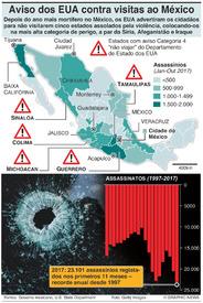 CRIME: Estados mexicanos com advertência de visita dos EUA infographic