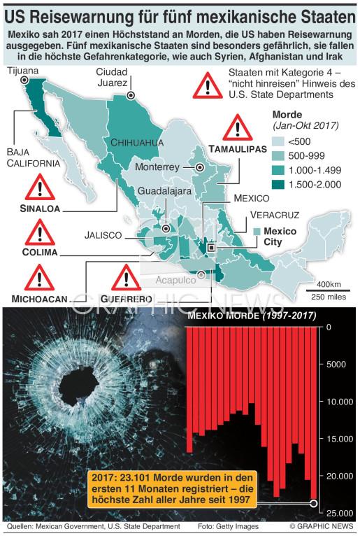 US Reisewarnung für fünf mexikanische Staaten infographic