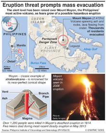 PHILIPPINES: Mount Mayon volcano threat infographic