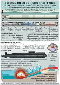 ARMAMENTO: Torpedo russo do juízo final infographic