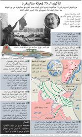 أوروبا: الذكرى الـ 75 لمعركة ستالينغراد  infographic