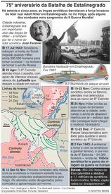 EUROPA: Batalha de Estalinegrado foi há 75 anos infographic