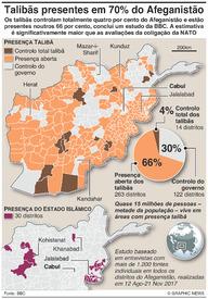 CONFLITO: Talibãs ameaçam 70 por cento do Afeganistão infographic