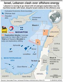 MIDEAST: Israel-Lebanon offshore energy dispute infographic