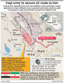 MILITARY: Iraq secures oil route to Iran infographic