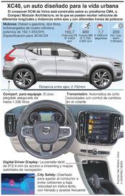 AUTOMÓVILES: Volvo XC40 infographic