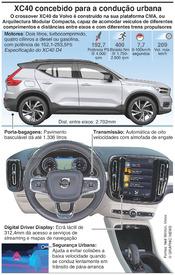 AUTOMÓVEIS: Volvo XC40 infographic