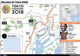 ATLETISMO: Maratón de Tokio 2018 interactivo infographic