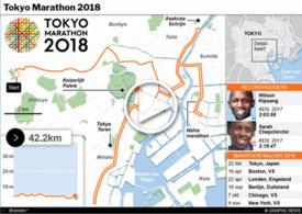 ATHLETIEK: Tokyo Marathon 2018 interactive infographic