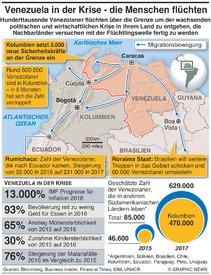 VENEZUELA: Venezolaner verlassen ihr Land infographic