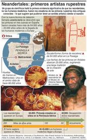 CIENCIA: Arte rupestre sugiere que los neandertales eran artistas infographic