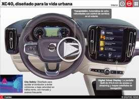 AUTOMÓVILES: Volvo CX40 gráfico interactivo infographic