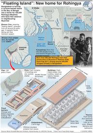 BANGLADESH: Rohingyas' floating Island infographic
